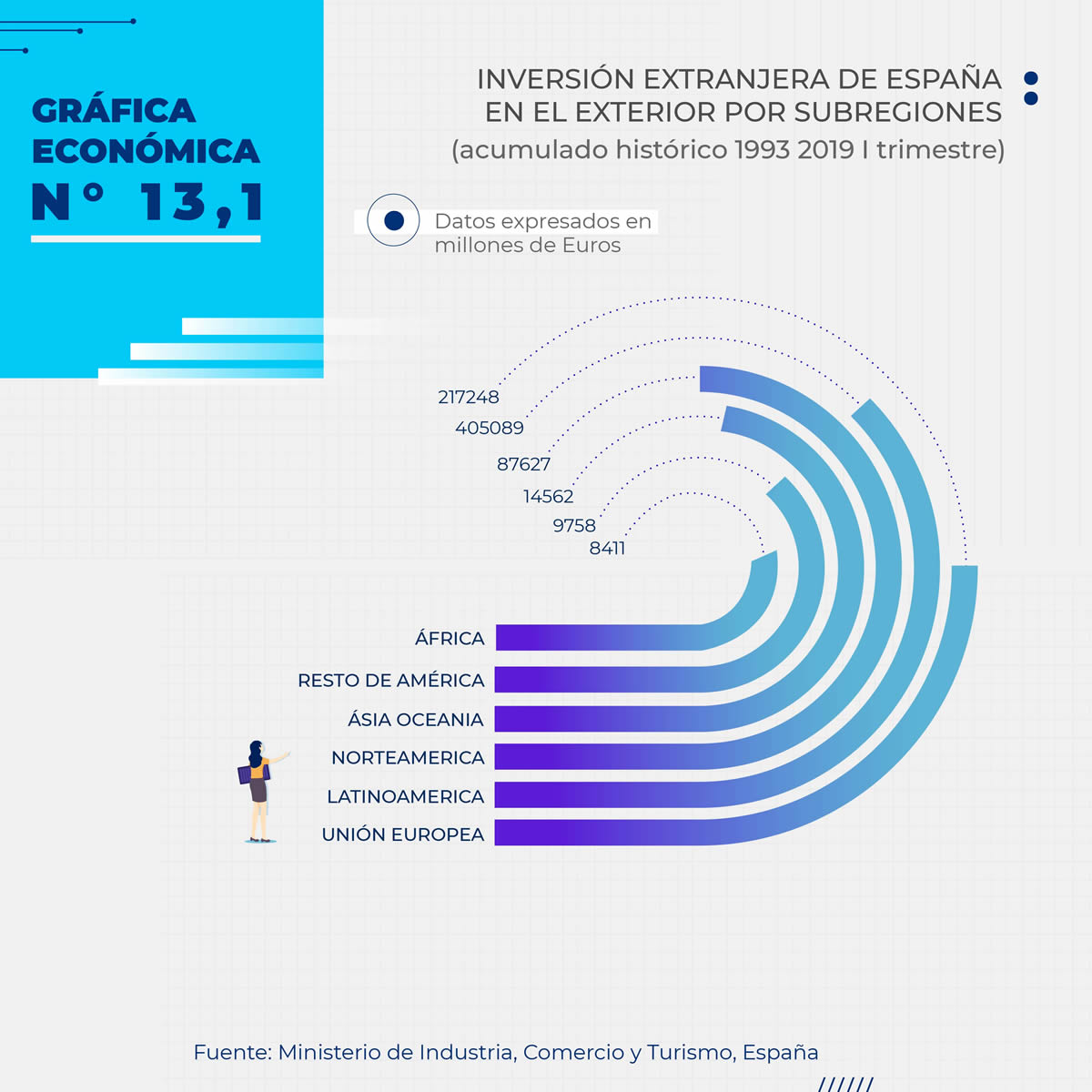 Gráfica Económica Nro 13